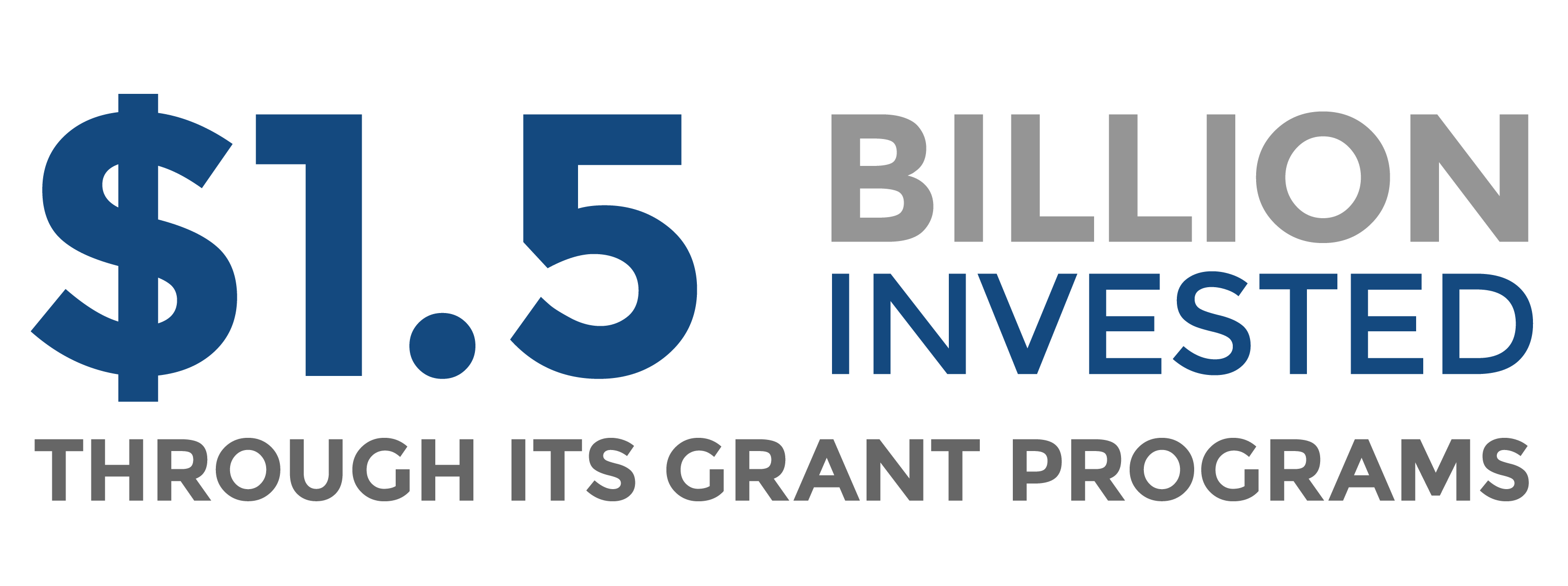 $1.5 billion invested through its grant programs.